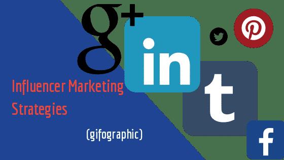Influencer Marketing strategies