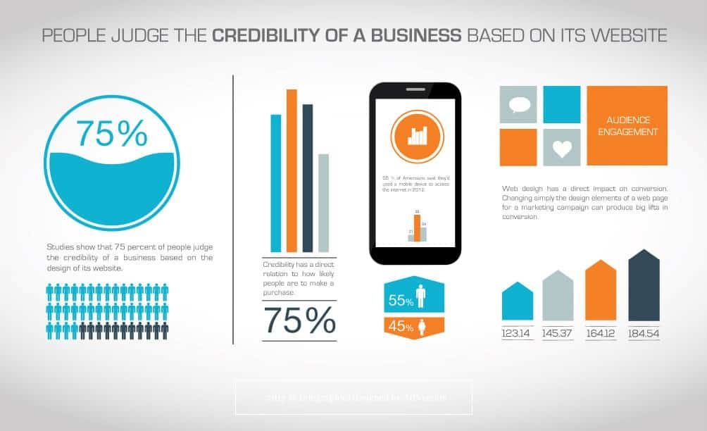 credibility of a business