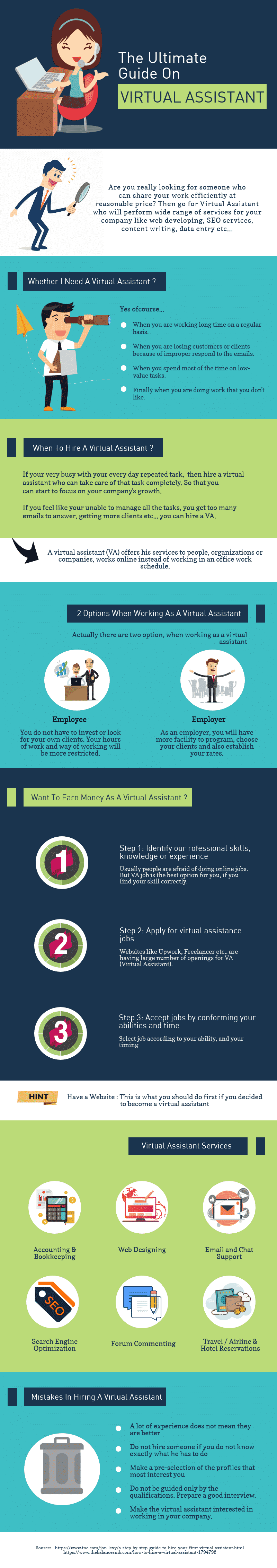 Virtual Assistants infographic