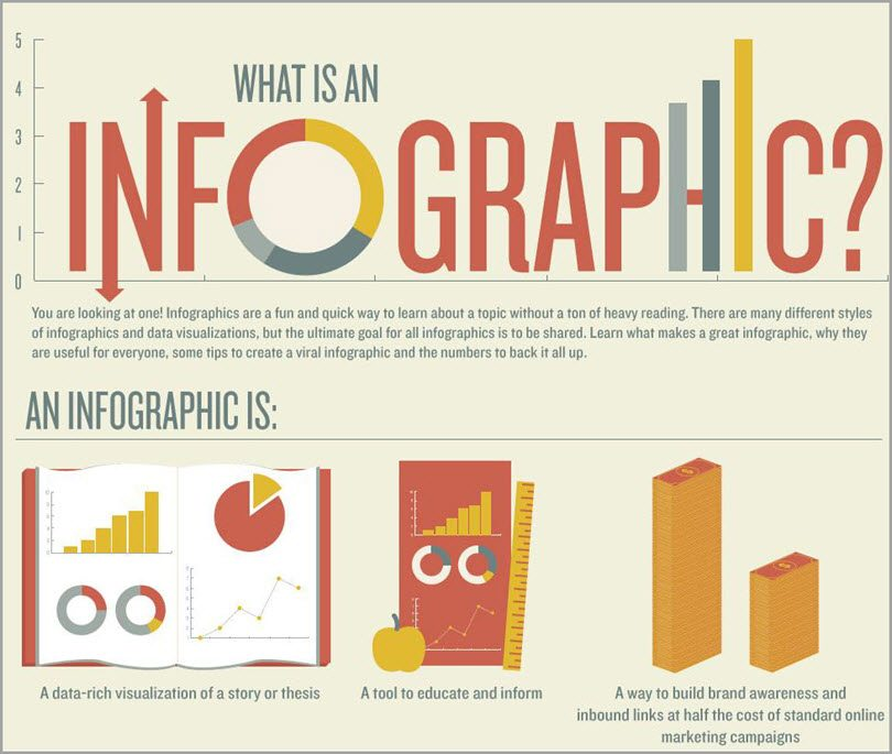 what is infographics for buzz for a launch