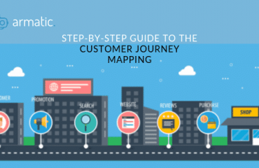 Step-By-Step Guide to the Customer Journey Mapping