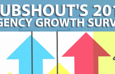 HubShout's 2019 Agency Growth Survey