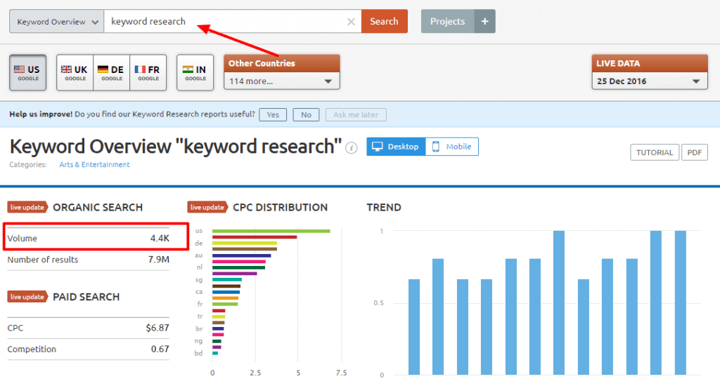 This image of an SEMRush keyword research screen shows the many values you need to look out for when researching.