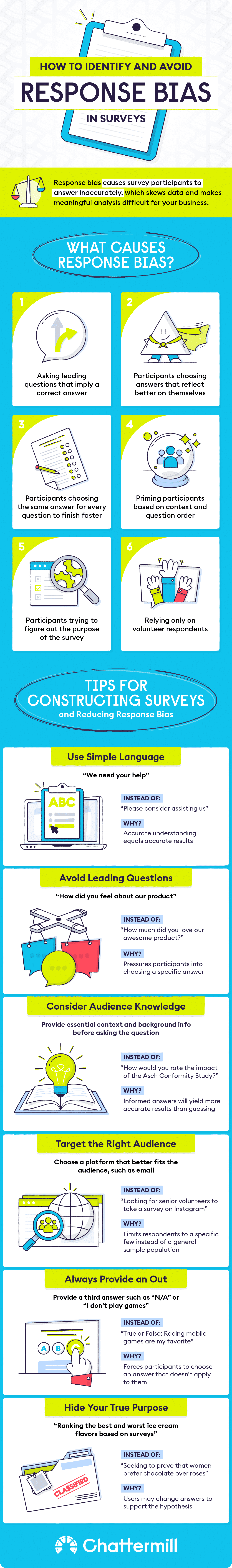 How to Identify and Avoid Response Bias in Surveys