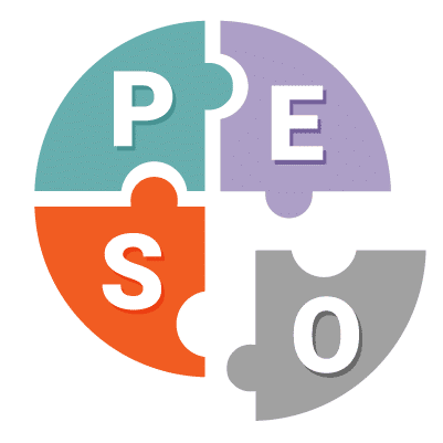 HOW INFLUENCER MARKETING FITS INTO THE PESO MODEL