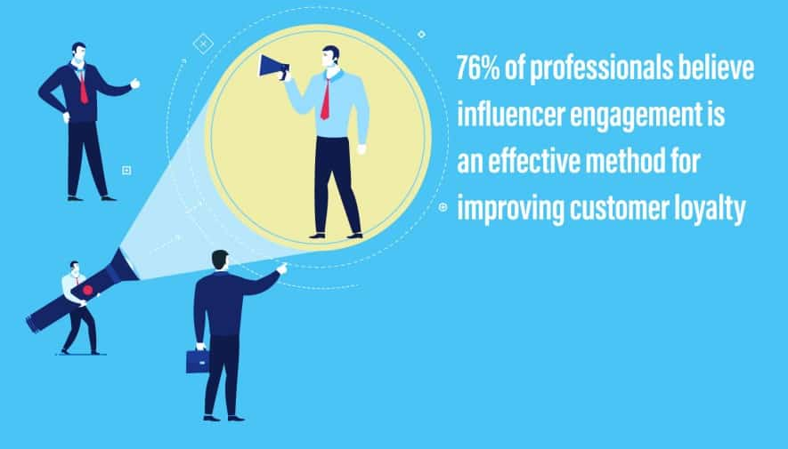 What The Heck Is Influencer Marketing And Why Is Everyone Talking About It?