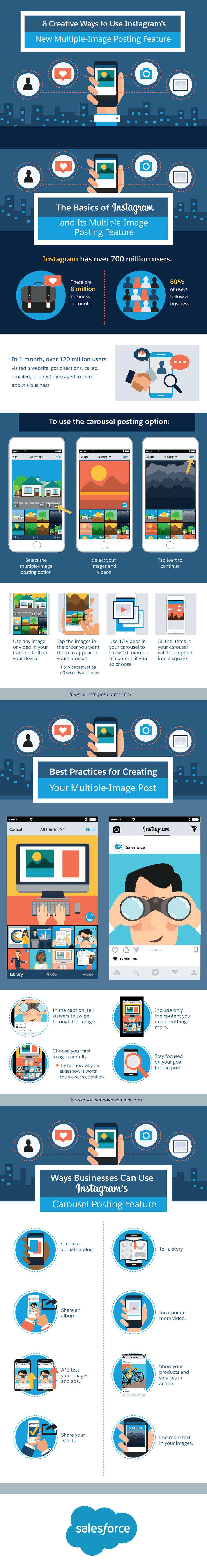 8 Creative Ways to Use Instagram's New Multiple-Image Posting Feature